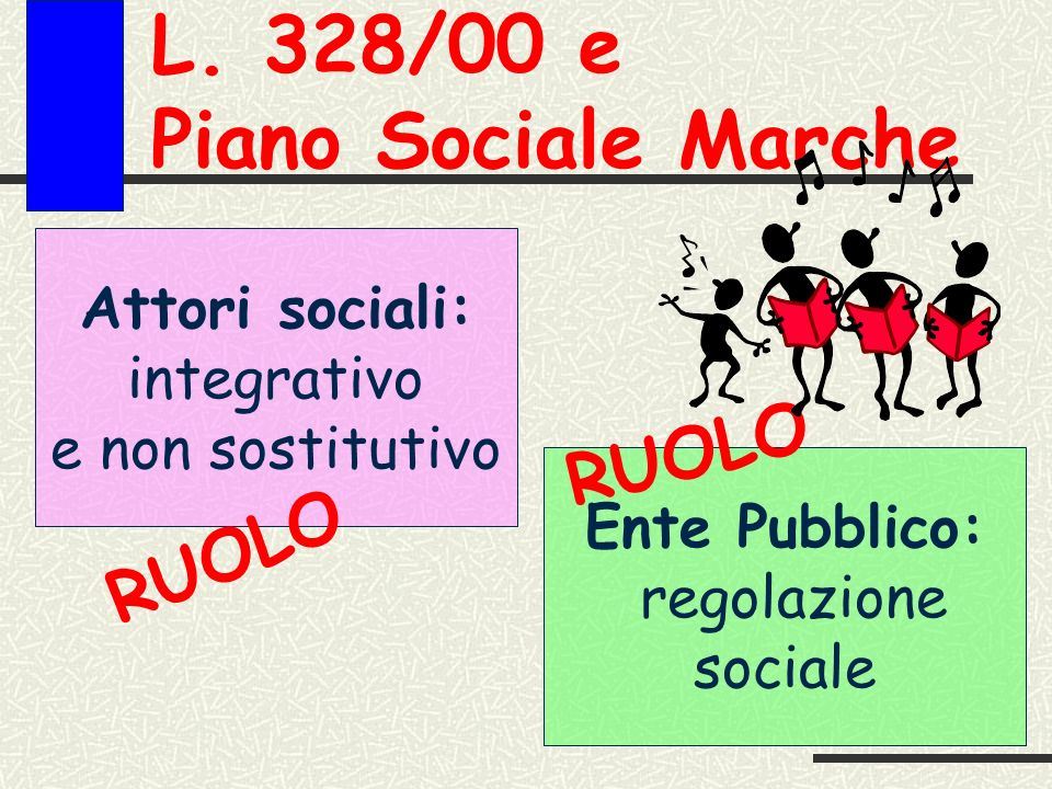 L. 328/00 e Piano Sociale Marche Attori sociali: integrativo e non sostitutivo Ente Pubblico: regolazione sociale RUOLO