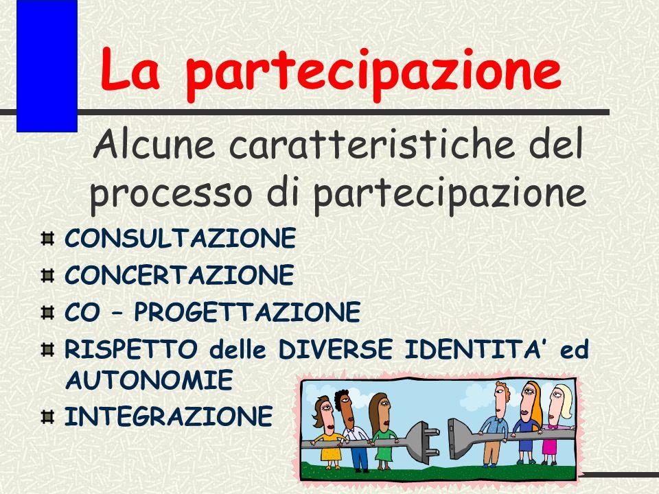 La partecipazione Alcune caratteristiche del processo di partecipazione CONSULTAZIONE CONCERTAZIONE CO – PROGETTAZIONE RISPETTO delle DIVERSE IDENTITA ed AUTONOMIE INTEGRAZIONE