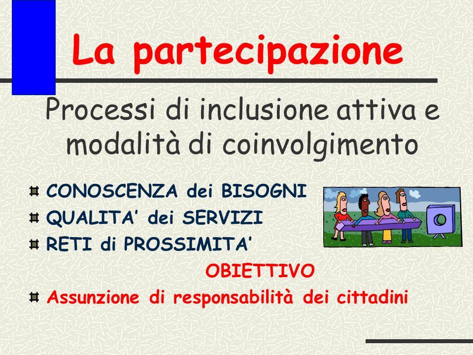 La partecipazione Processi di inclusione attiva e modalità di coinvolgimento CONOSCENZA dei BISOGNI QUALITA dei SERVIZI RETI di PROSSIMITA OBIETTIVO Assunzione di responsabilità dei cittadini