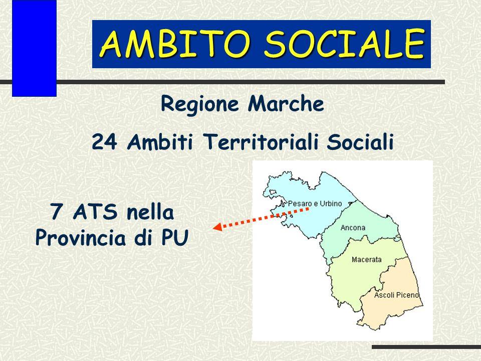 AMBITO SOCIALE Regione Marche 24 Ambiti Territoriali Sociali 7 ATS nella Provincia di PU