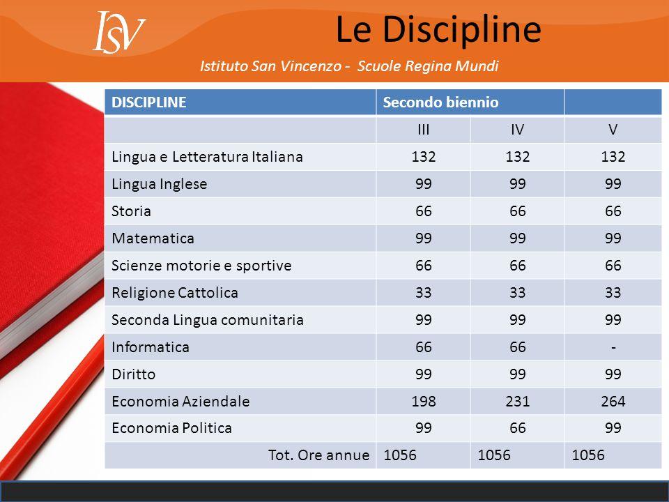 Istituto San Vincenzo - Scuole Regina Mundi DISCIPLINESecondo biennio IIIIVV Lingua e Letteratura Italiana132 Lingua Inglese99 Storia66 Matematica99 S