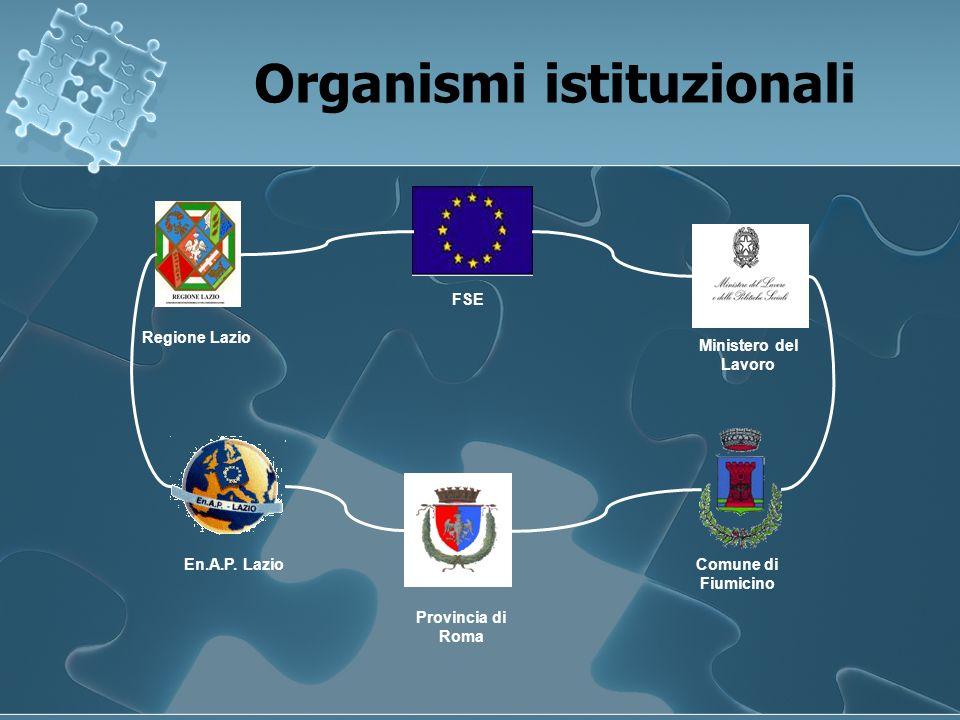 Riferimenti e contatti ENAP LAZIO Sede Legale – Via Federico Rosazza, 38 Zona Trastevere (Roma) - Tel.