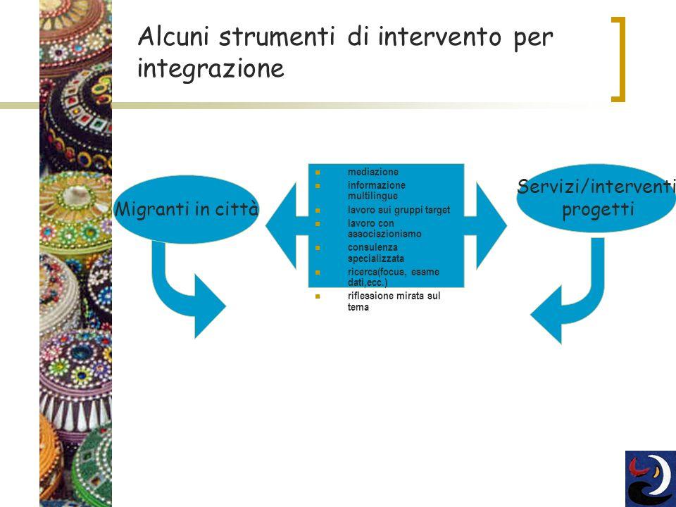 3 Alcuni strumenti di intervento per integrazione mediazione informazione multilingue lavoro sui gruppi target lavoro con associazionismo consulenza specializzata ricerca(focus, esame dati,ecc.) riflessione mirata sul tema Migranti in città Servizi/interventi progetti