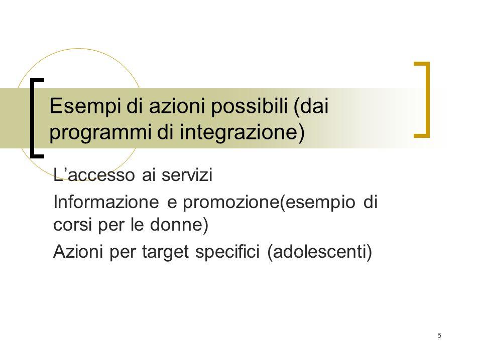 5 Esempi di azioni possibili (dai programmi di integrazione) Laccesso ai servizi Informazione e promozione(esempio di corsi per le donne) Azioni per target specifici (adolescenti)