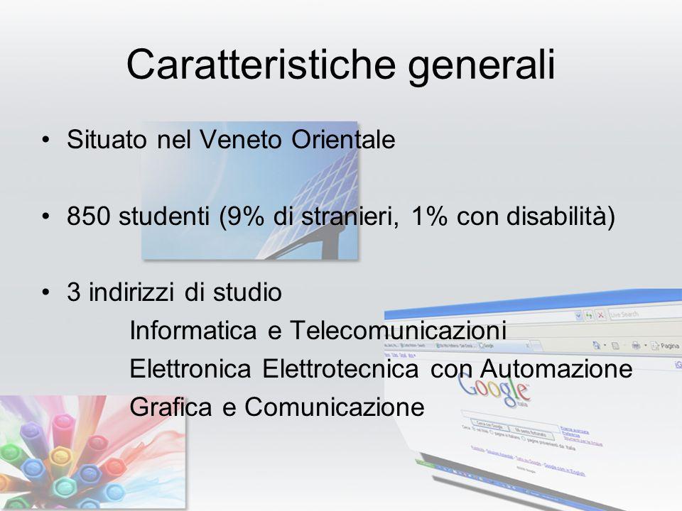 Caratteristiche generali Situato nel Veneto Orientale 850 studenti (9% di stranieri, 1% con disabilità) 3 indirizzi di studio Informatica e Telecomunicazioni Elettronica Elettrotecnica con Automazione Grafica e Comunicazione