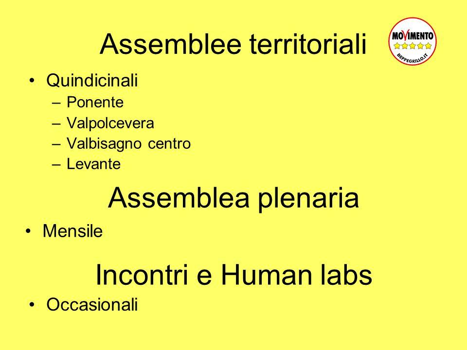 Assemblee territoriali Quindicinali –Ponente –Valpolcevera –Valbisagno centro –Levante Assemblea plenaria Mensile Incontri e Human labs Occasionali