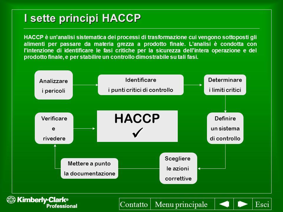 I sette principi HACCP HACCP è un analisi sistematica dei processi di trasformazione cui vengono sottoposti gli alimenti per passare da materia grezza a prodotto finale.