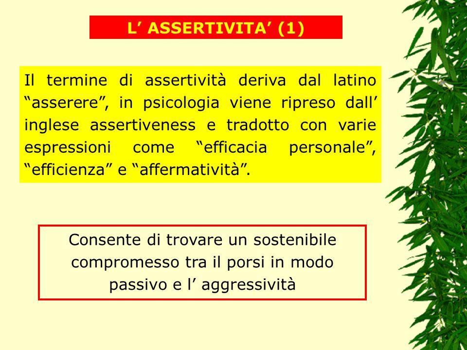 L ASSERTIVITA (1) Il termine di assertività deriva dal latino asserere, in psicologia viene ripreso dall inglese assertiveness e tradotto con varie es