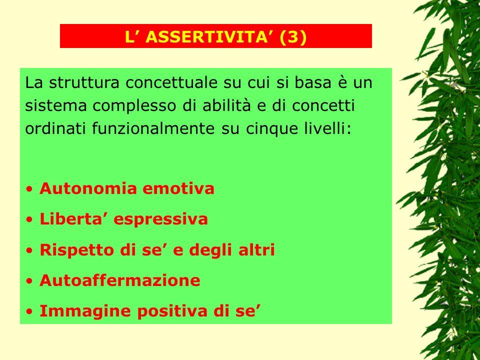 L ASSERTIVITA (3) La struttura concettuale su cui si basa è un sistema complesso di abilità e di concetti ordinati funzionalmente su cinque livelli: A