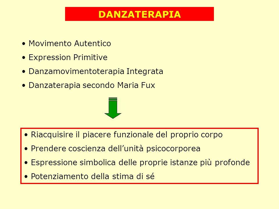 DANZATERAPIA Movimento Autentico Expression Primitive Danzamovimentoterapia Integrata Danzaterapia secondo Maria Fux Riacquisire il piacere funzionale