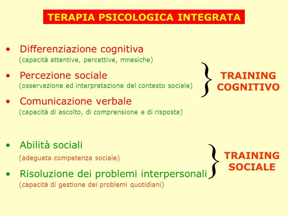 TERAPIA PSICOLOGICA INTEGRATA Differenziazione cognitiva (capacità attentive, percettive, mnesiche) Percezione sociale (osservazione ed interpretazion