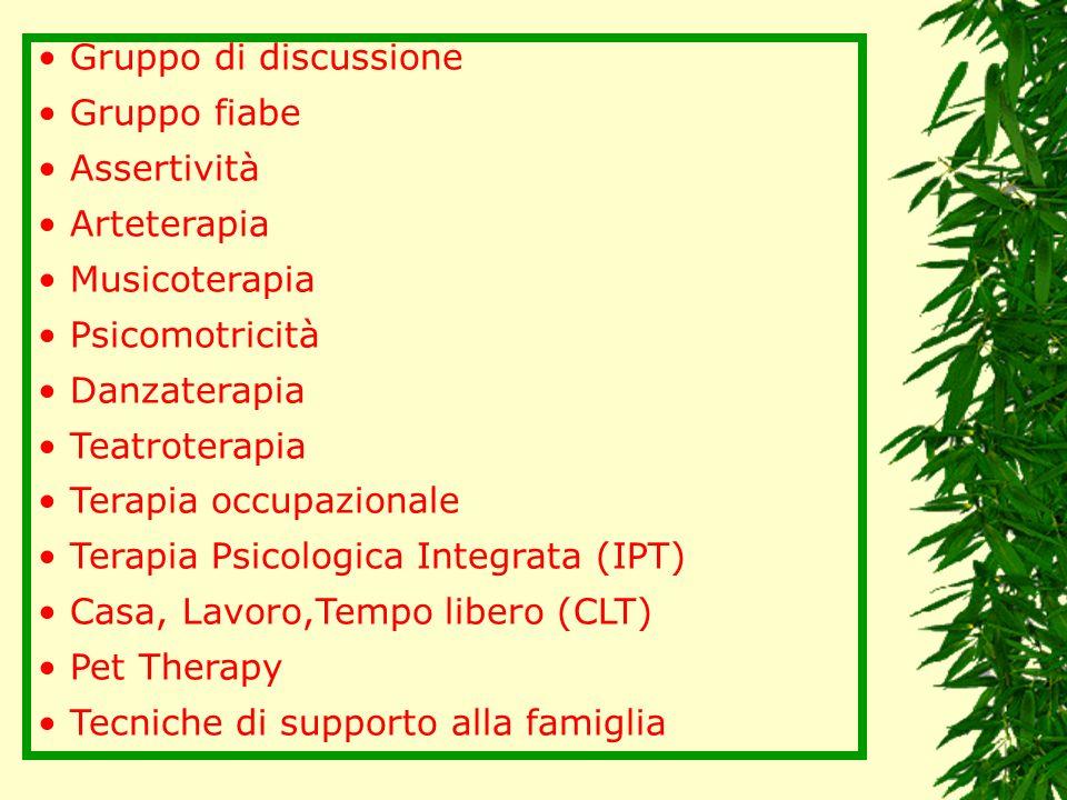 Gruppo di discussione Gruppo fiabe Assertività Arteterapia Musicoterapia Psicomotricità Danzaterapia Teatroterapia Terapia occupazionale Terapia Psico