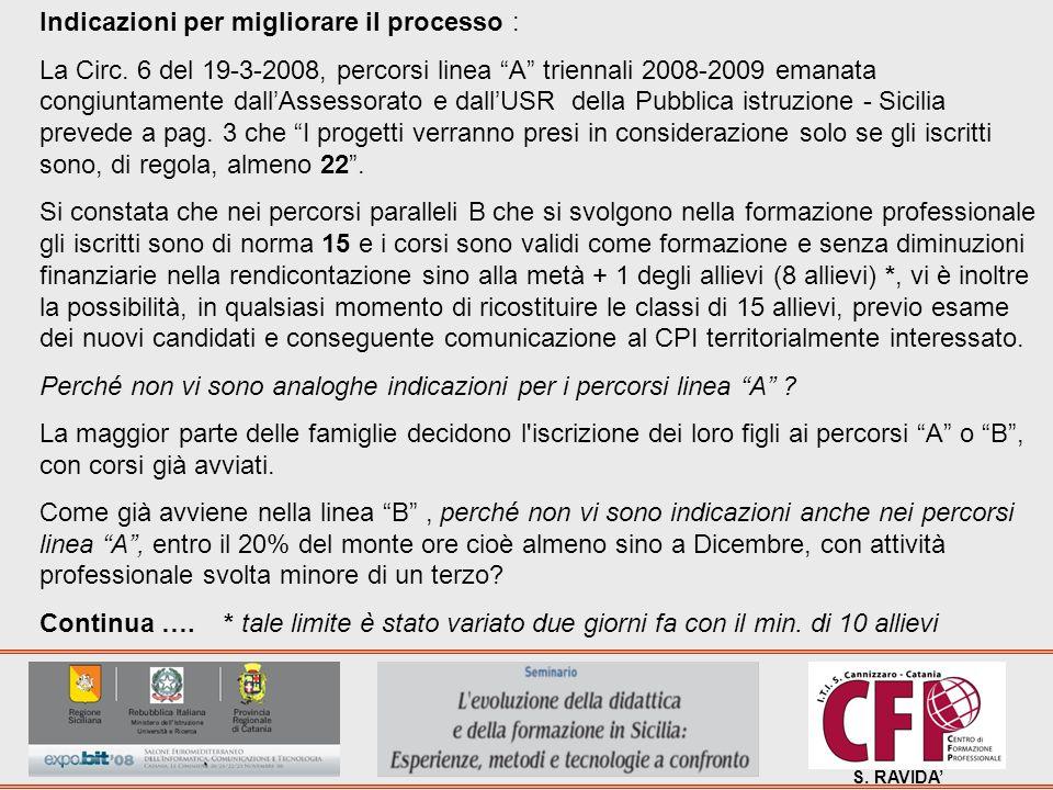 S. RAVIDA Indicazioni per migliorare il processo : La Circ. 6 del 19-3-2008, percorsi linea A triennali 2008-2009 emanata congiuntamente dallAssessora