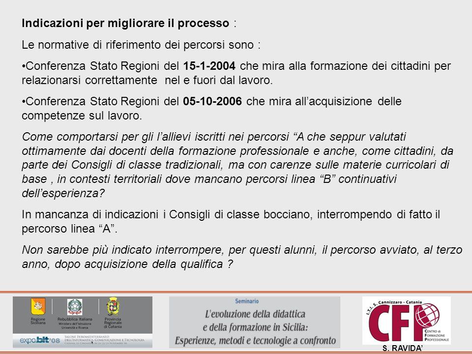 S. RAVIDA Indicazioni per migliorare il processo : Le normative di riferimento dei percorsi sono : Conferenza Stato Regioni del 15-1-2004 che mira all