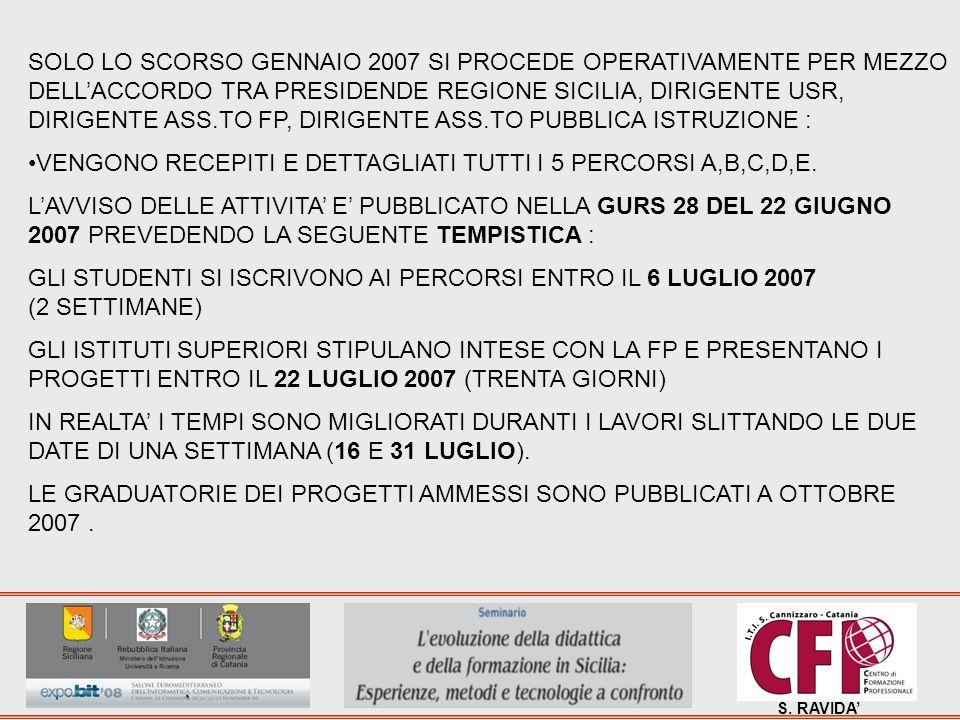 S. RAVIDA SOLO LO SCORSO GENNAIO 2007 SI PROCEDE OPERATIVAMENTE PER MEZZO DELLACCORDO TRA PRESIDENDE REGIONE SICILIA, DIRIGENTE USR, DIRIGENTE ASS.TO