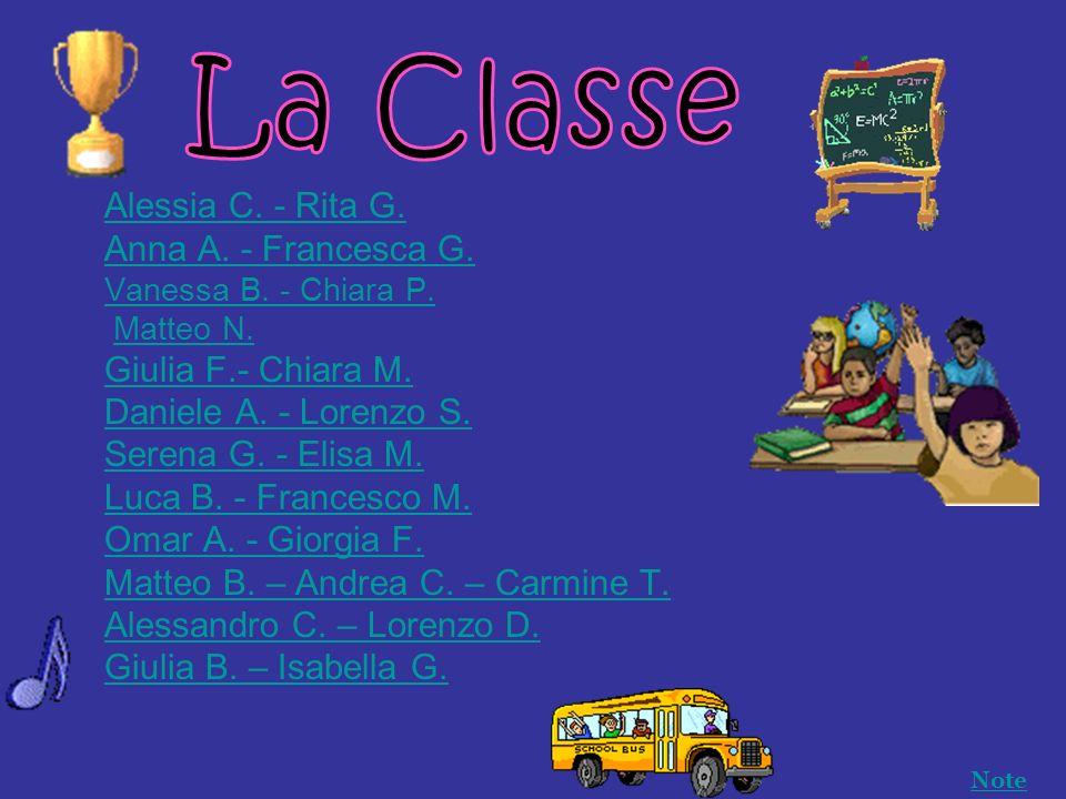 http://www.parapendioitalia/alpi.it http://www.youtube.com http://www.matestoria.com http://www.schermacusb.it http://biografie.studenti.it http://www