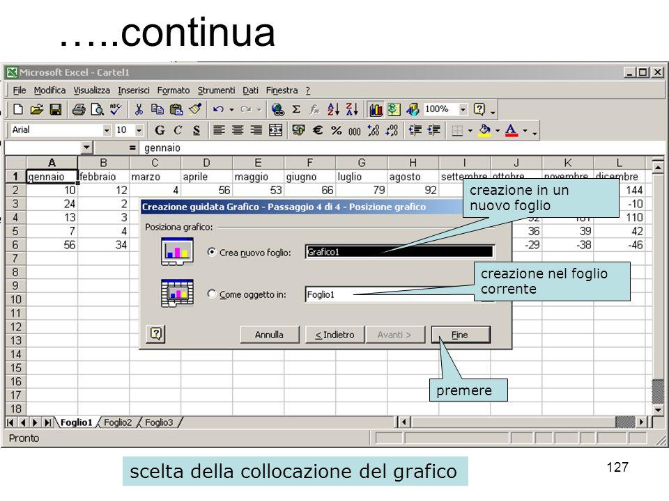 127 …..continua scelta della collocazione del grafico creazione in un nuovo foglio creazione nel foglio corrente premere