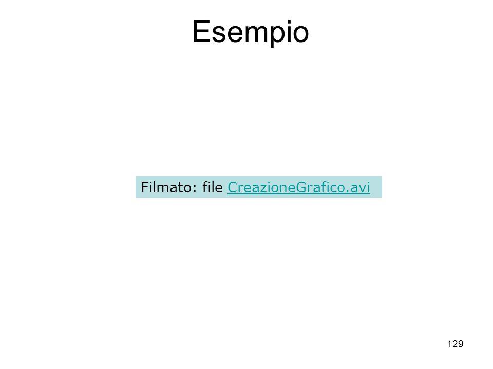 129 Esempio Filmato: file CreazioneGrafico.aviCreazioneGrafico.avi