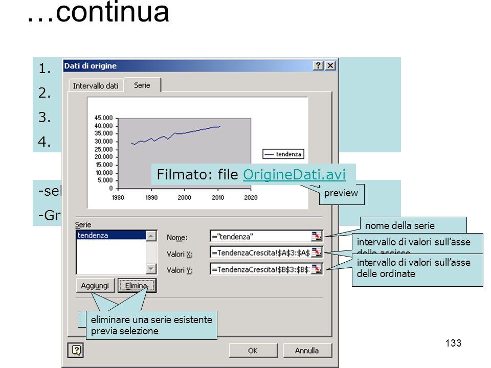 133 …continua -selezionare il grafico -Grafico – Dati di origine… 1.Individuare serie di dati di un grafico 2.Modificare serie di dati in un grafico 3