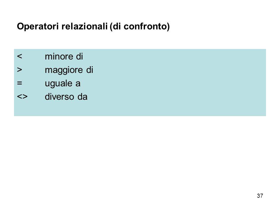 37 Operatori relazionali (di confronto) <minore di >maggiore di =uguale a <>diverso da
