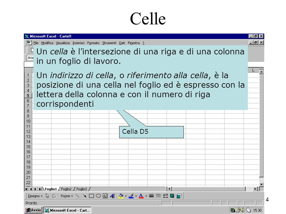 4 Cella D5 Celle Un cella è lintersezione di una riga e di una colonna in un foglio di lavoro. Un indirizzo di cella, o riferimento alla cella, è la p
