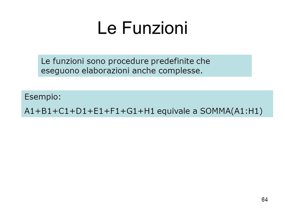 64 Le Funzioni Le funzioni sono procedure predefinite che eseguono elaborazioni anche complesse. Esempio: A1+B1+C1+D1+E1+F1+G1+H1 equivale a SOMMA(A1: