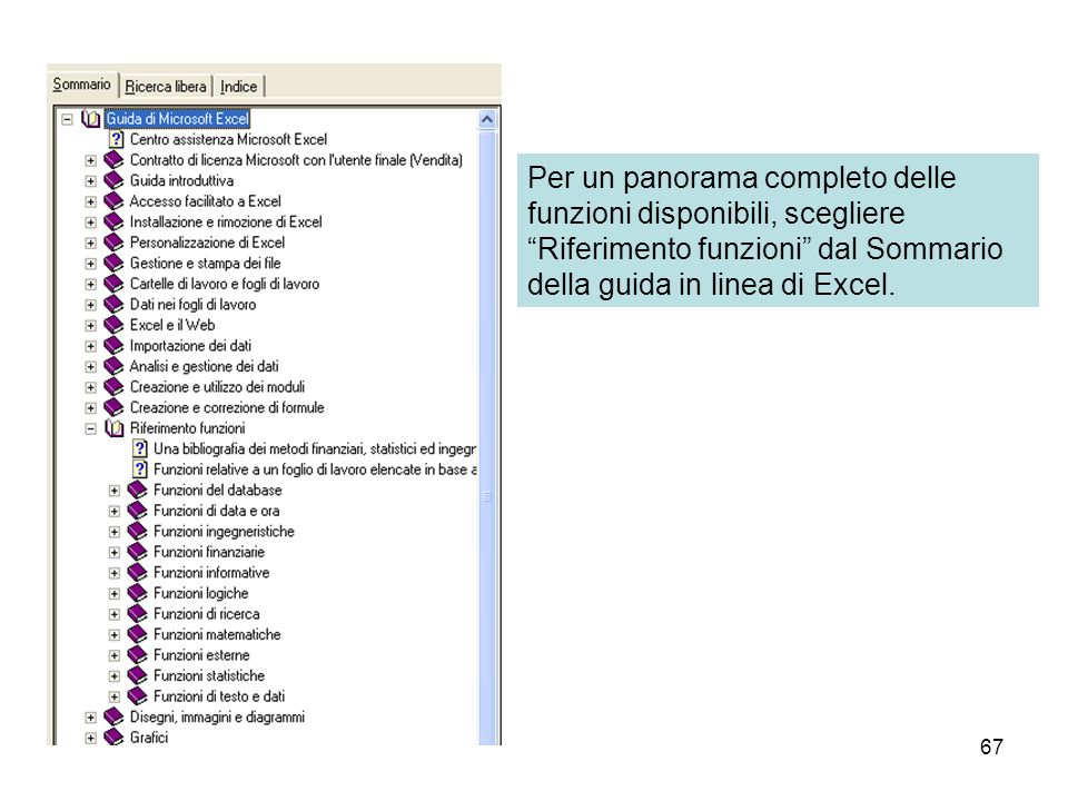 67 Per un panorama completo delle funzioni disponibili, scegliere Riferimento funzioni dal Sommario della guida in linea di Excel.