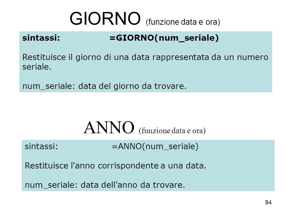 94 GIORNO (funzione data e ora) ANNO (funzione data e ora) sintassi:=ANNO(num_seriale) Restituisce l'anno corrispondente a una data. num_seriale: data