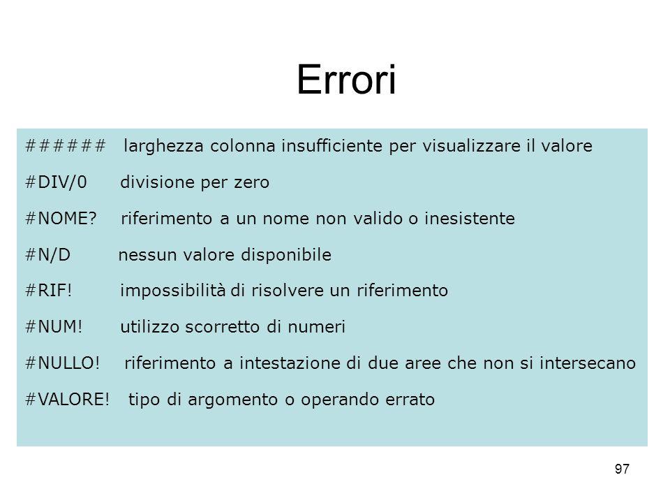 97 Errori ###### larghezza colonna insufficiente per visualizzare il valore #DIV/0 divisione per zero #NOME? riferimento a un nome non valido o inesis