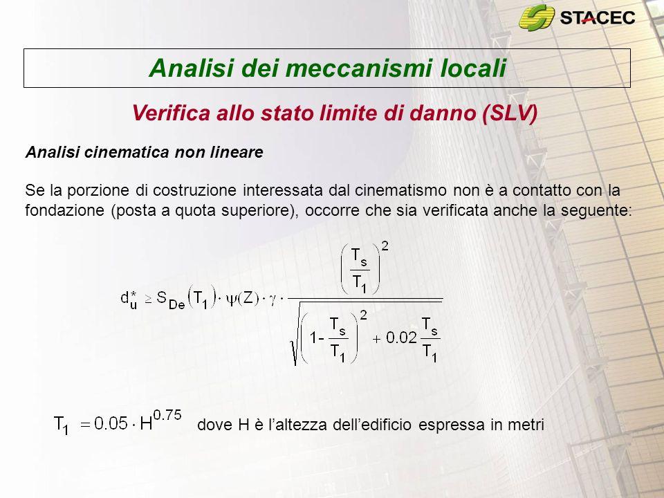 Analisi dei meccanismi locali Ribaltamento semplice Tale meccanismo si verifica generalmente per la carenza di connessione tra la parete investita dal sisma e quelle ortogonali.