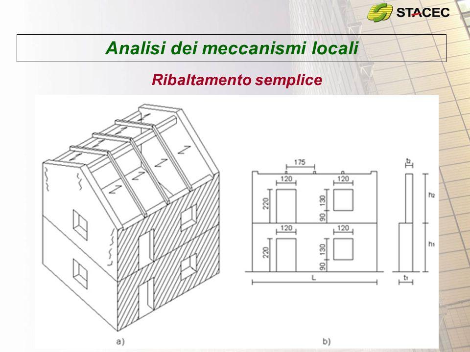 Analisi dei meccanismi locali Ribaltamento semplice Cerniere cinematiche C 1 (base piano 1) C 2 (base piano 2) Carichi P 1 (peso parete piano 1) P 2 (peso parete piano 2) P s1 (peso solaio piano 1) S v = P s2 (peso tetto) S o (Forza statica orizz.