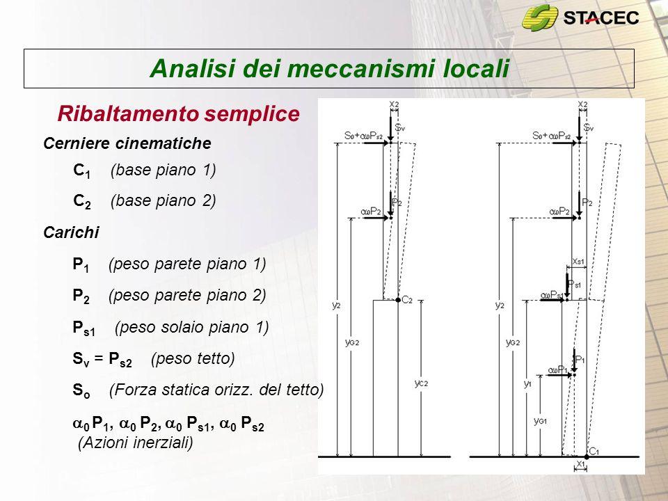 Analisi dei meccanismi locali Ribaltamento semplice – Cerniera C 2