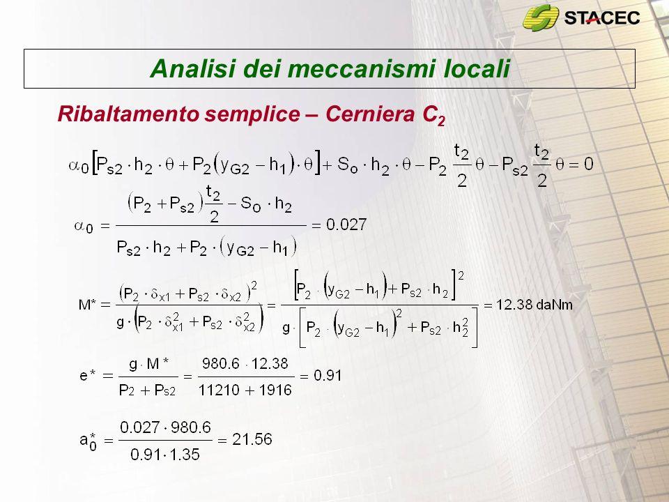Analisi dei meccanismi locali Ribaltamento semplice – Cerniera C 2 Verifica SLD cm/s 2 (Non Verificato)