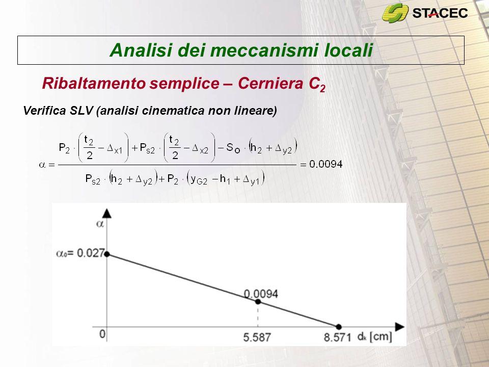 Analisi dei meccanismi locali Ribaltamento semplice – Cerniera C 2 Verifica SLV (analisi cinematica non lineare) (Capacità di spostamento)