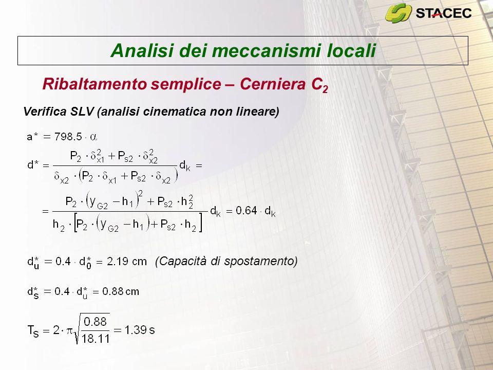 Analisi dei meccanismi locali Ribaltamento semplice – Cerniera C 2 Verifica SLV (analisi cinematica non lineare) (non verificato) (verificato)
