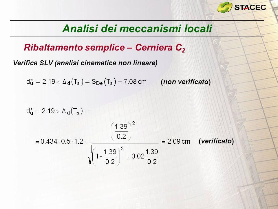 Analisi dei meccanismi locali Ribaltamento semplice – Cerniera C 2 Verifica SLV (analisi cinematica non lineare)