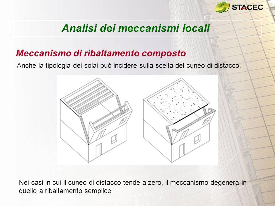 Analisi dei meccanismi locali Meccanismo di ribaltamento composto
