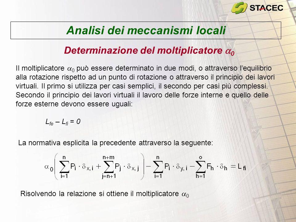 Analisi dei meccanismi locali Determinazione del moltiplicatore 0 Esempio Uguagliando le ultime due si ottiene: