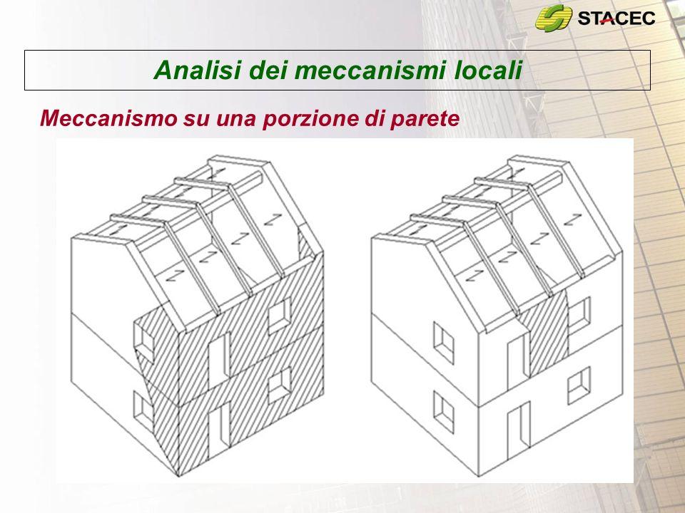 Analisi dei meccanismi locali Meccanismo su una porzione di parete