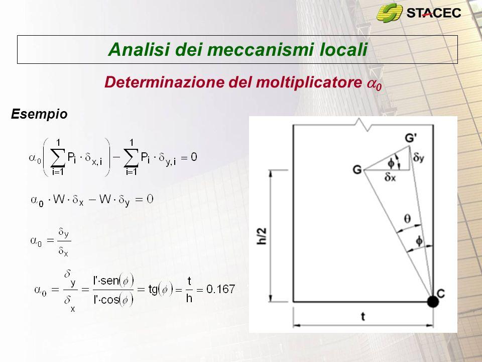 Analisi dei meccanismi locali Analisi cinematica non lineare In analogia con quanto visto per lanalisi globale statica non lineare, anche nel caso del calcolo dei meccanismi locali, la soluzione passa attraverso la determinazione della curva di capacità della struttura e la trasformazione del sistema reale in un sistema equivalente.