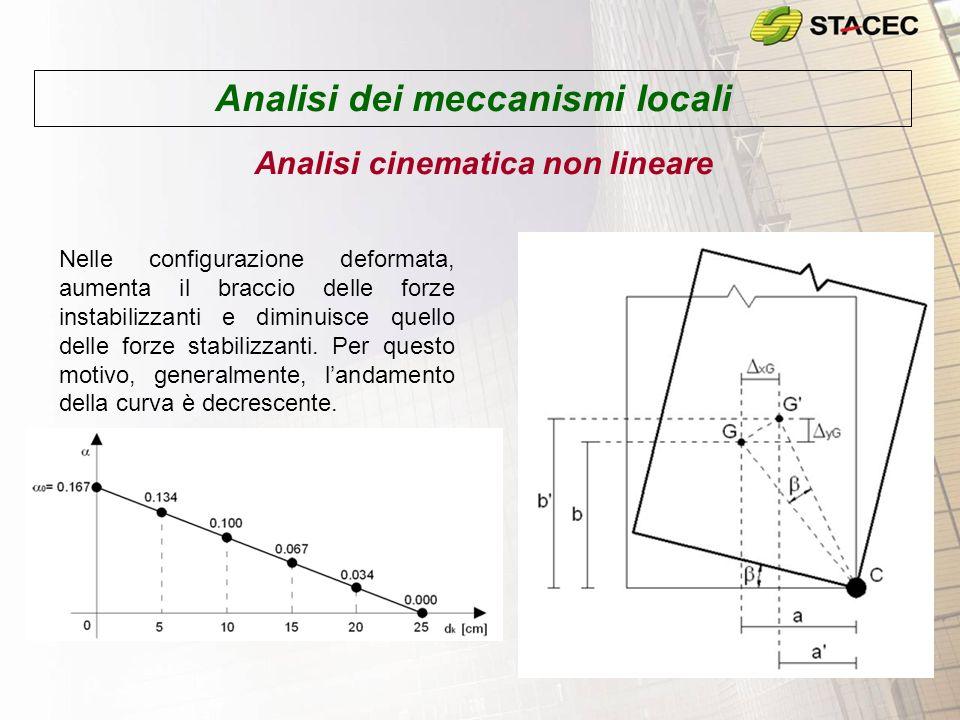 Analisi dei meccanismi locali Analisi cinematica non lineare Per ogni configurazione variata si ottiene il valore del moltiplicatore in funzione dello spostamento orizzontale d k del punto di controllo (generalmente coincidente con lestremo della catena o con il baricentro delle masse), ottenendo la curva di capacità ( - d k ) della catena cinematica.