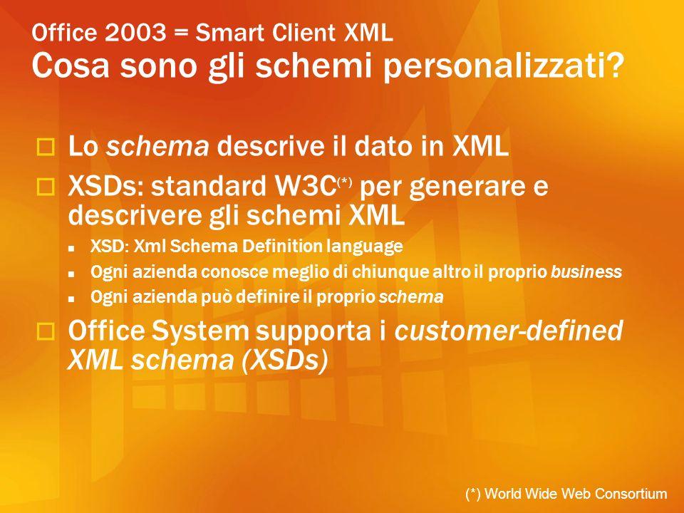 Office 2003 = Smart Client XML Cosa sono gli schemi personalizzati.