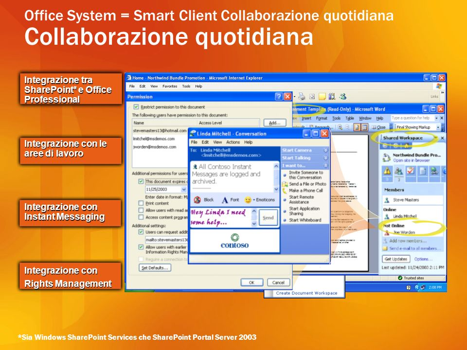 Office System = Smart Client Collaborazione quotidiana Collaborazione quotidiana Integrazione con le aree di lavoro Integrazione con Rights Management Integrazione con Instant Messaging Integrazione tra SharePoint* e Office Professional *Sia Windows SharePoint Services che SharePoint Portal Server 2003