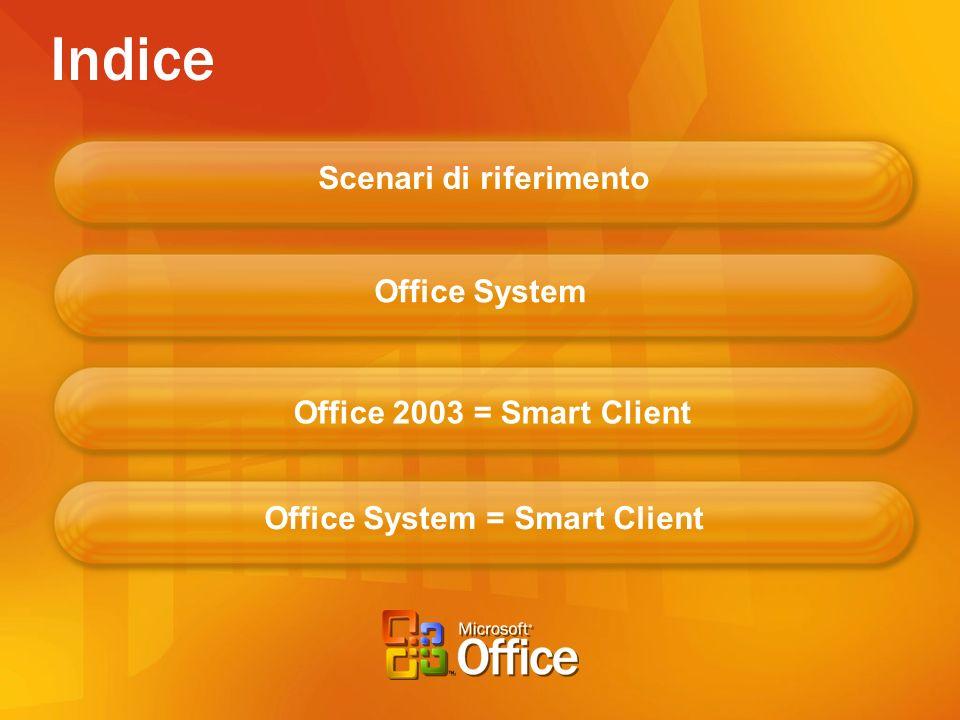 Office 2003 = Smart Client Smart Documents Connettere le persone ai dati e ai processi usando Office come front-end applicativo