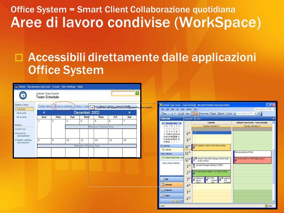 Office System = Smart Client Collaborazione quotidiana Aree di lavoro condivise (WorkSpace) Accessibili direttamente dalle applicazioni Office System