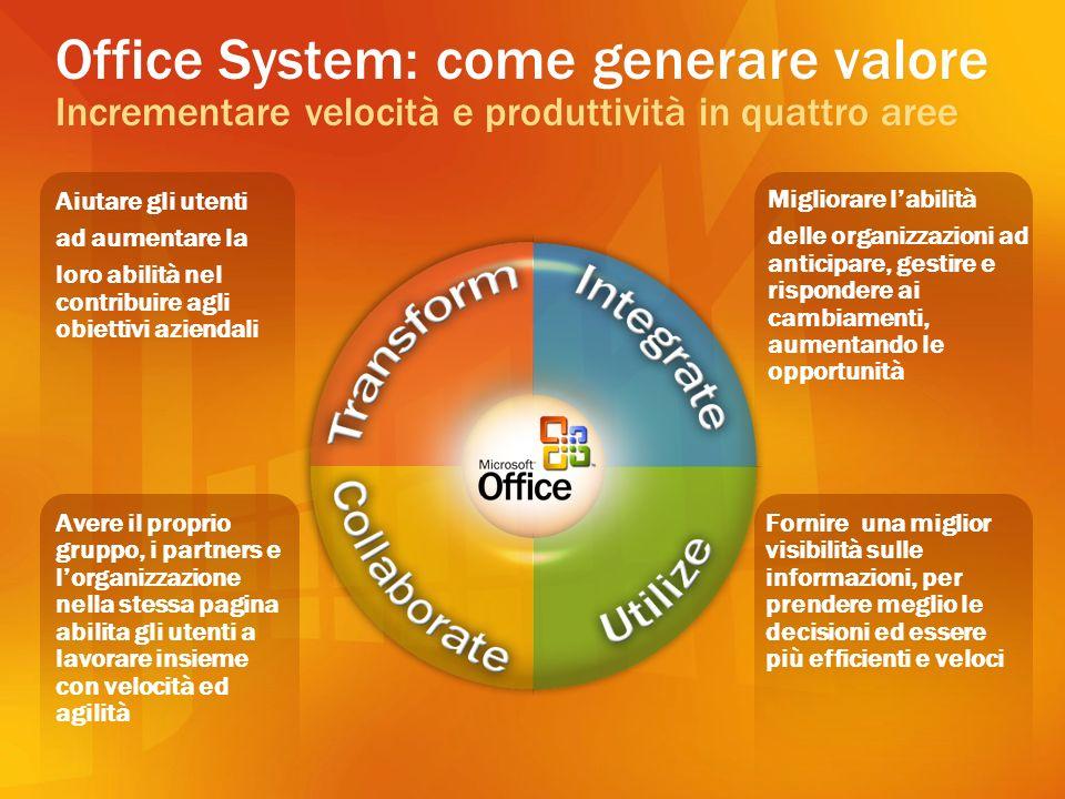 Office 2003 = Smart Client XML
