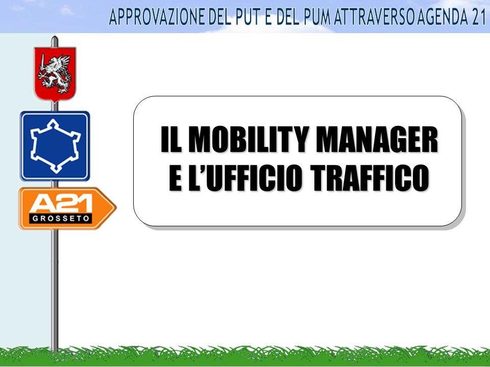 Le azioni del Mobility Manager La tariffazione della sosta Ladozione di misure di incentivazione alluso del trasporto pubblico locale (TPL) L incentivazione delle modalità pedonali Lincentivazione delle modalità ciclabili,
