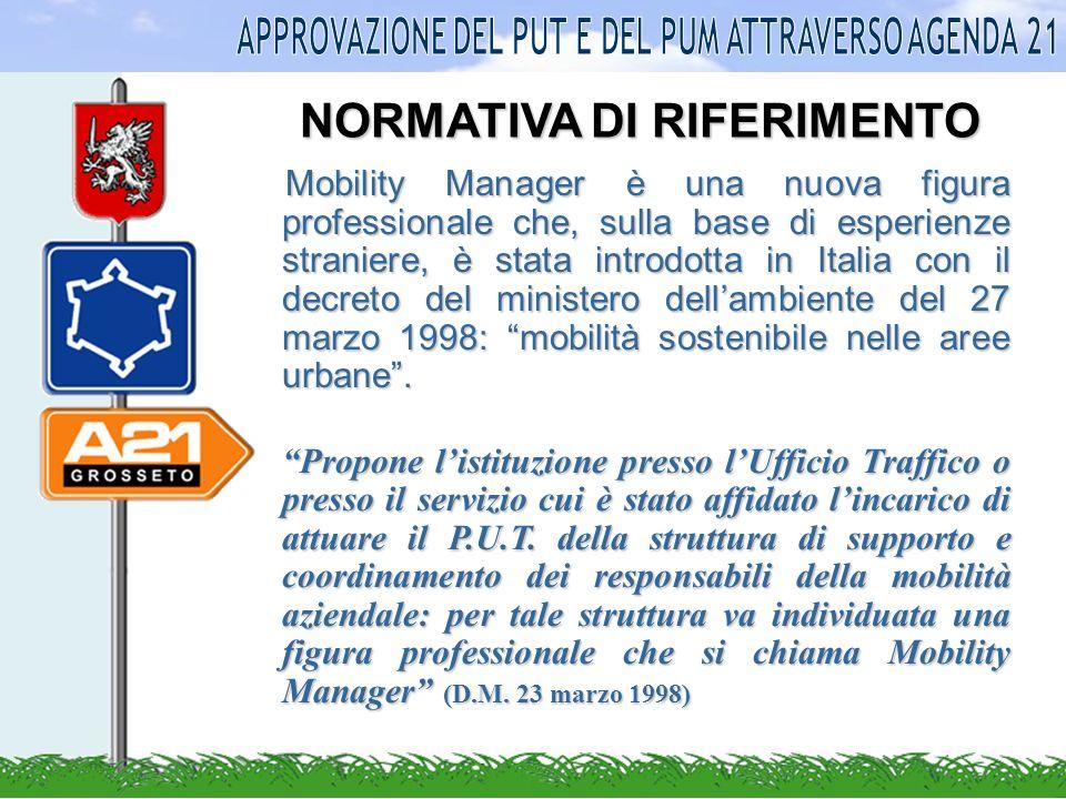 NORMATIVA DI RIFERIMENTO Mobility Manager è una nuova figura professionale che, sulla base di esperienze straniere, è stata introdotta in Italia con il decreto del ministero dellambiente del 27 marzo 1998: mobilità sostenibile nelle aree urbane.