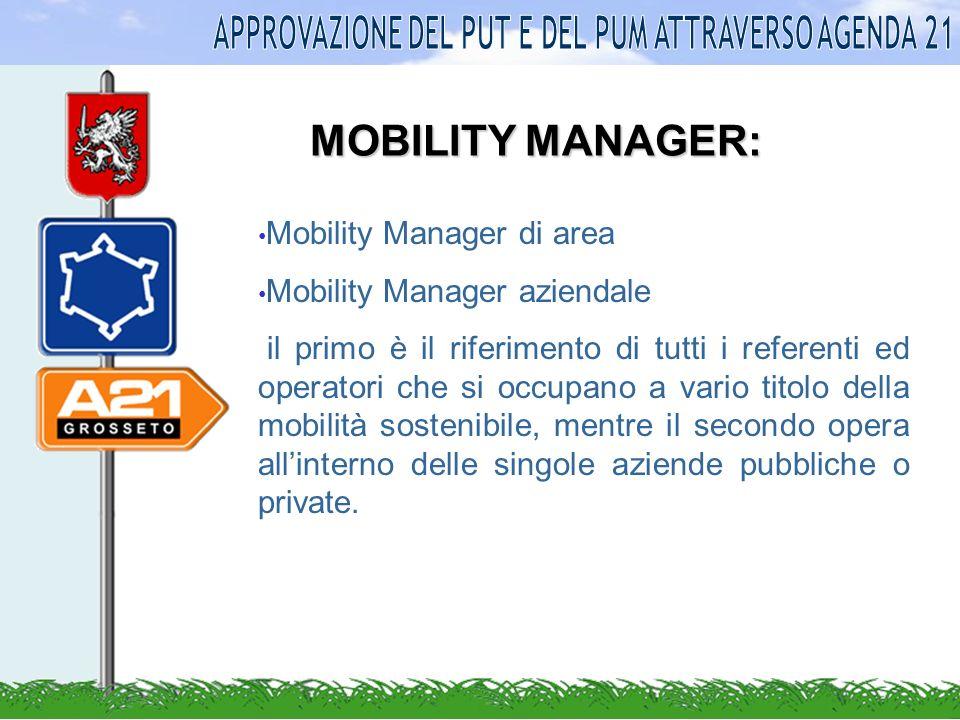 Mobility Manager di area Mobility Manager aziendale il primo è il riferimento di tutti i referenti ed operatori che si occupano a vario titolo della mobilità sostenibile, mentre il secondo opera allinterno delle singole aziende pubbliche o private.