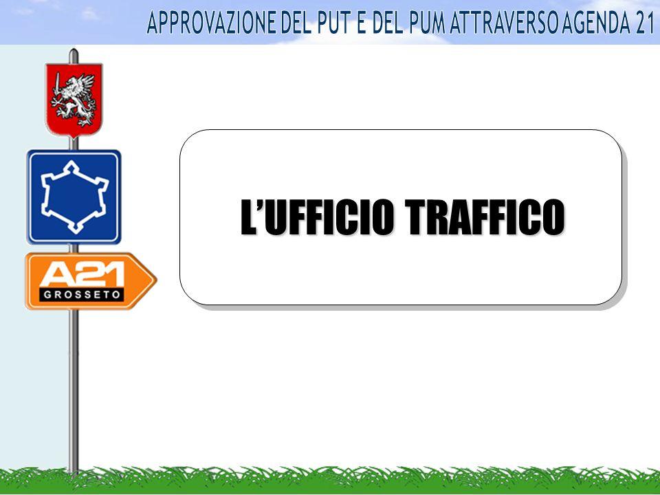 LUFFICIO TRAFFICO